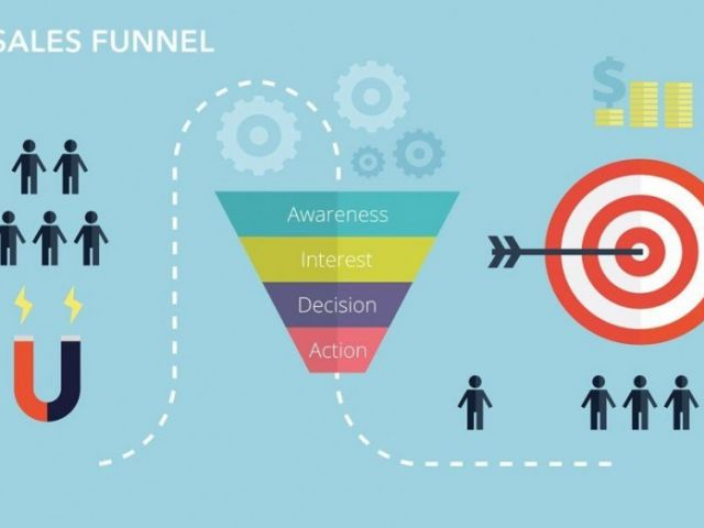 Click funnels for increases sale